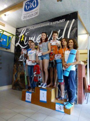 Севастопольцы - призеры соревнований по боулдерингу