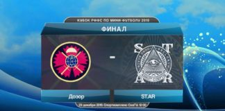 Кубок города по мини-футболу — 2019